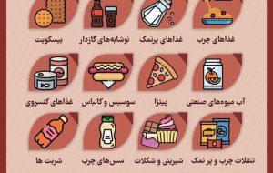 خبرآنلاین – ببینید   در روزهای کرونایی دور کدام مواد غذایی را خط بکشیم؟