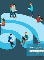 همهچیز دربارهی اینترنت WiFi؛ مودم، روتر، مش و…