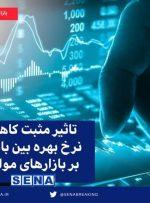 تاثیر مثبت کاهش نرخ بهره بین بانکی بر بازارهای موازی