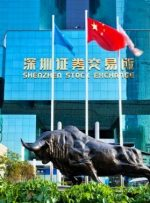 توسعه بورسهای کالایی، برنامه راهبردی اقتصاد چین
