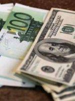 احساس خطر صادرکننده و تولیدکننده از کاهش ناگهانی نرخ برای ارز