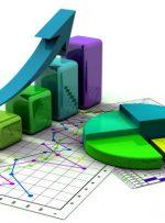 رشد اقتصادی بدون نفت سال گذشته؛ صفر درصد / گروه خدمات تنها گروه با رشد منفی
