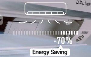 چگونه با انتخاب کولرگازی مناسب به کاهش قطعی برق کمک کنیم؟