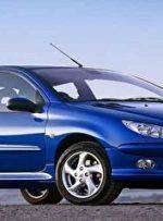 پیش بینی قیمت خودرو در روزهای آینده