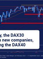 از روز دوشنبه شاخص DAX با 40 شرکت معامله می شود