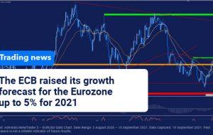 بانک مرکزی اروپا پیش بینی رشد خود را برای منطقه یورو افزایش می دهد