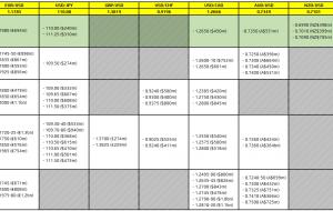 تاریخ انقضاء گزینه FX برای 13 سپتامبر 10 صبح کاهش نیویورک
