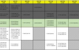 تاریخ انقضای گزینه FX برای 8 سپتامبر 10 صبح در نیویورک قطع می شود