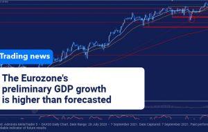 رشد اولیه تولید ناخالص داخلی منطقه یورو 2.2 درصد گزارش شد