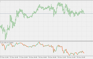 عادی RSI MT5 Indicator – ForexMT4Indicators.com