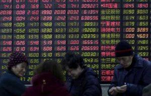 چین ، وزن ناخوشایند رشد در سهام جهانی ، دلار شناور