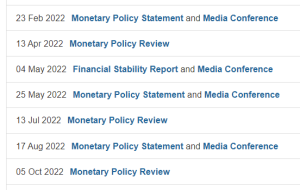 افزایش نرخهای دیگر از RBNZ ، نرخ نقدی به 2.25 ((از 0.5 current فعلی آن)