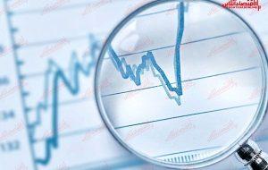 رشد ۱۳.۸درصدی شاخص بورس از ابتدای امسال