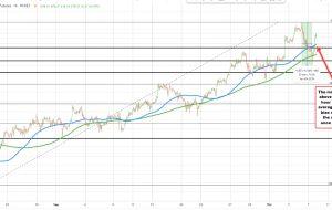 قیمت نفت خام WTI به 78.30 دلار رسید.