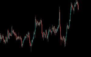 بیت کوین 57 دلار افزایش می یابد زیرا فدرال رزرو ادامه می دهد و صندوق های سرمایه گذاری باعث افزایش شورت می شوند